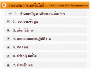 แผนภาพแสดงกระบวนการเทคโนโลยี (Technological Process)