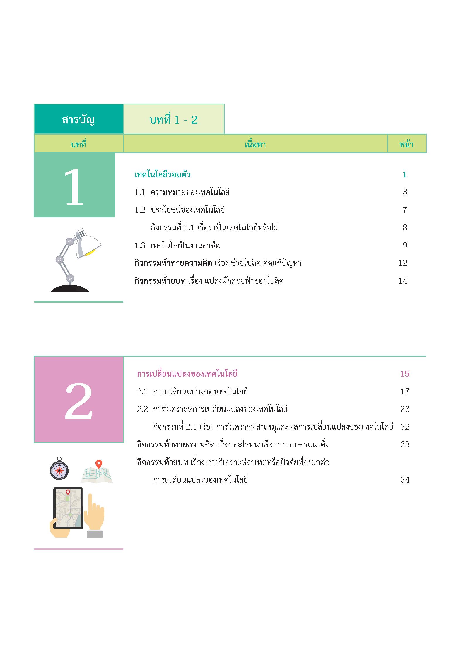 Copy of Content M.11