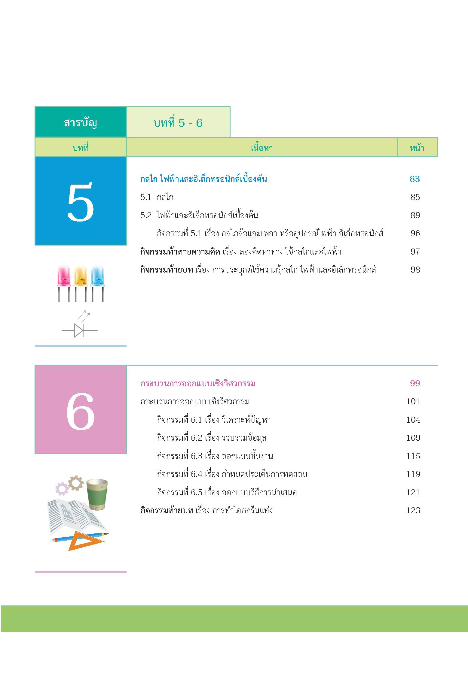 Copy of Content M.13